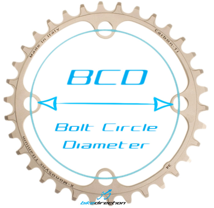 Girobulloni BCD